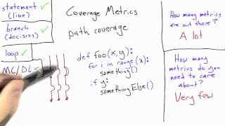 Path Coverage - Software Testing