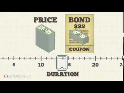 Investopedia Video: The Basics Of Bond Duration - YouTube