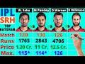 SRH Top Batsman Comparison | IPL | Wriddhiman Saha, Kane Williamson vs Manish Pandey, David Warner