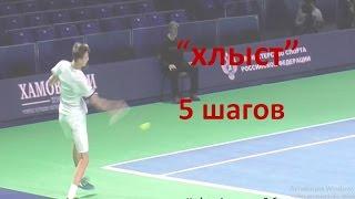 Уроки тенниса. Хлыст при ударе справа. 5 шагов.