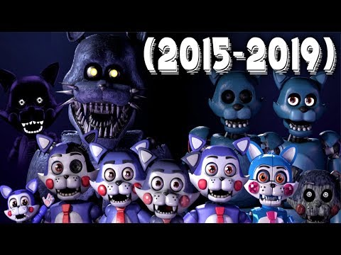 Evolution of CANDY in Five Nights at Candy's Remastered (2015-2019)
