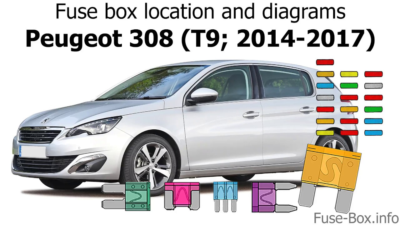 fuse box location and diagrams peugeot 308 t9 2014 2017 youtube peugeot 308 fuse box guide [ 1280 x 720 Pixel ]