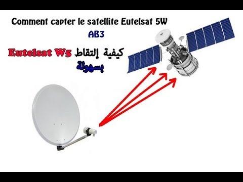 Comment capter facilement le Satellite Atlantic Bird 3 (AB3 5.0 W)