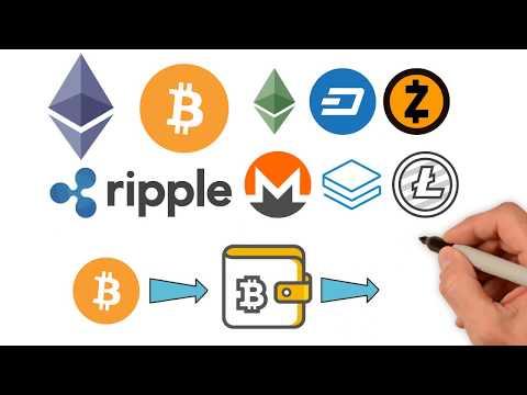 Bitcoin kopen? Complete beginners handleiding