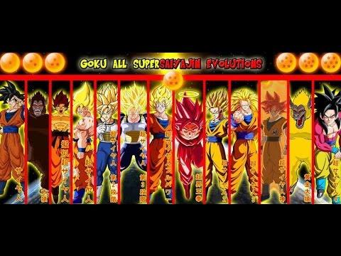 Dragon Ball Z Super Saiyan God Goku strongest Goku? - YouTube