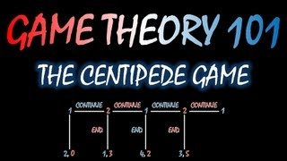 Game Theory 101 MOOC (#24): The Centipede Game