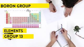 Boron Group- Group 13-Periodic Table