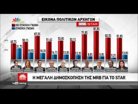 newsbomb.gr: Δημοσκόπηση της MRB για το Star (17/2/2017)