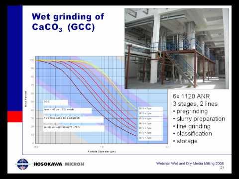 Wet and Dry Media Milling Webinar