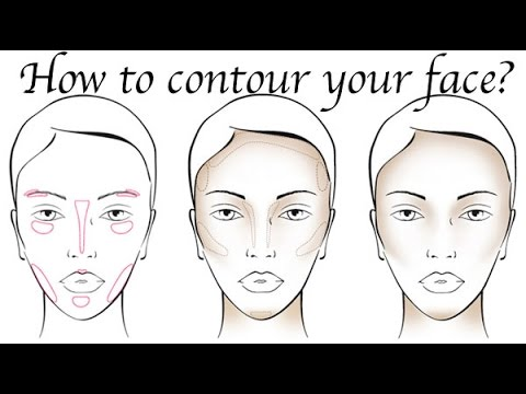 face contouring in simple steps for beginners  youtube