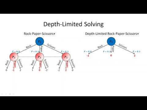 Depth-Limited Solving In Imperfect-Information Games