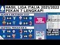 Hasil & Klasemen Liga Italia 2021 Terbaru: Atalanta vs Milan , Roma vs Empoli | Serie A
