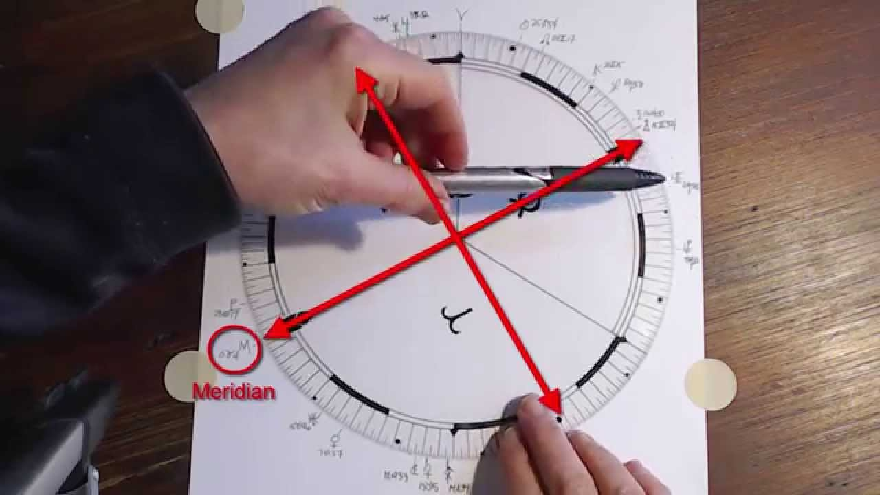 How to set up and explore your birth chart on the uranian dial how to set up and explore your birth chart on the uranian dial astrology midpoint nvjuhfo Choice Image