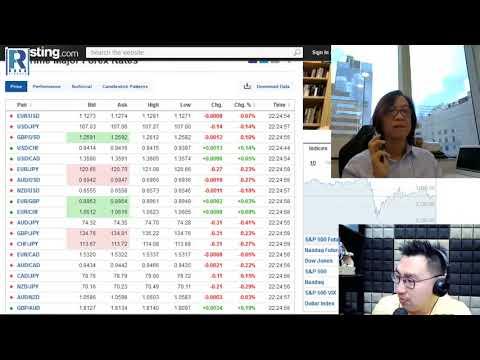 《文錦期權譜》10:00《早晨財經直播室》202007 - 美國大選開始成為主題,Trump敗訴,Biden出擊 / 裁員潮繼續 / 國安法下,香港科技企業的兩難