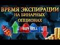 Обзор инструментов рынка Форекс  Осциллятор баланса