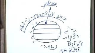 Курс «Раскройте для себя Высший мир» / 11 / Суть религии и её цель (4) / 2005 07 28