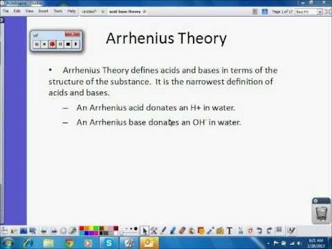 Acid Base Theory part 1