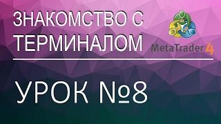 MetaTrader 4. Урок 8: Инструменты графического анализа