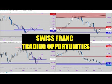 SWISS FRANC TRADING OPPORTUNITIES
