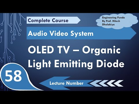 OLED TV, Organic Light Emitting Diode Television