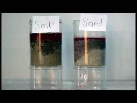 Water holding capacity in soil vs sand