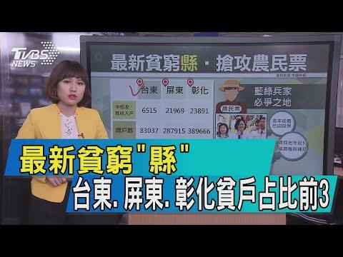 【說政治】最新貧窮「縣」 台東、屏東、彰化貧戶占比前3