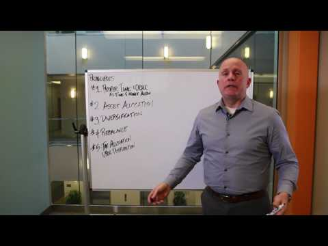 Five Principles of a Solid Financial Plan