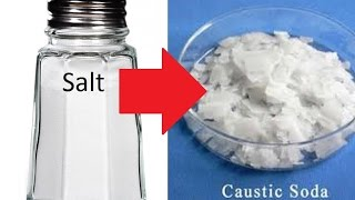 Making Sodium Hydroxide (Lye) From Salt