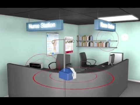 RFID Discovery Asset Tracking