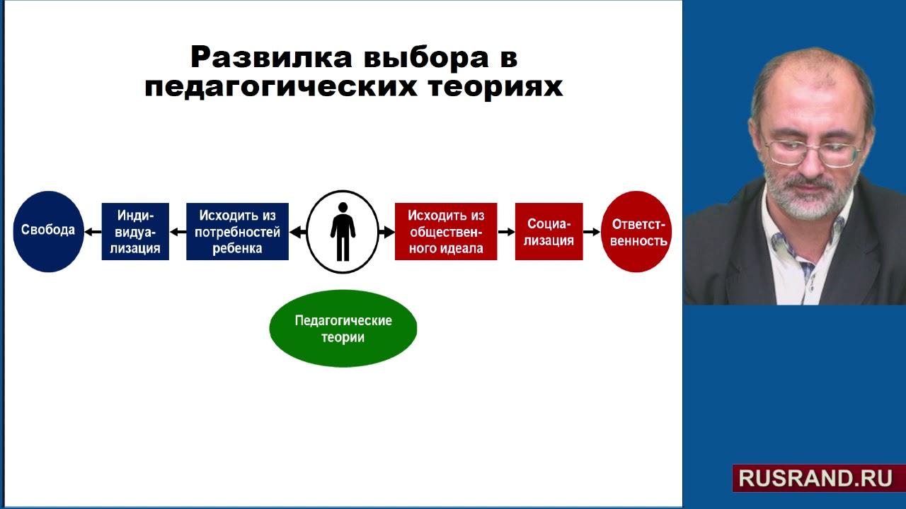 Современные трансформации российского образования #Багдасарян #HumanPotential2019