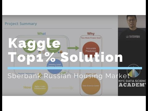Kaggle Private Leaderboard Top1 Solution Sberbank Russian
