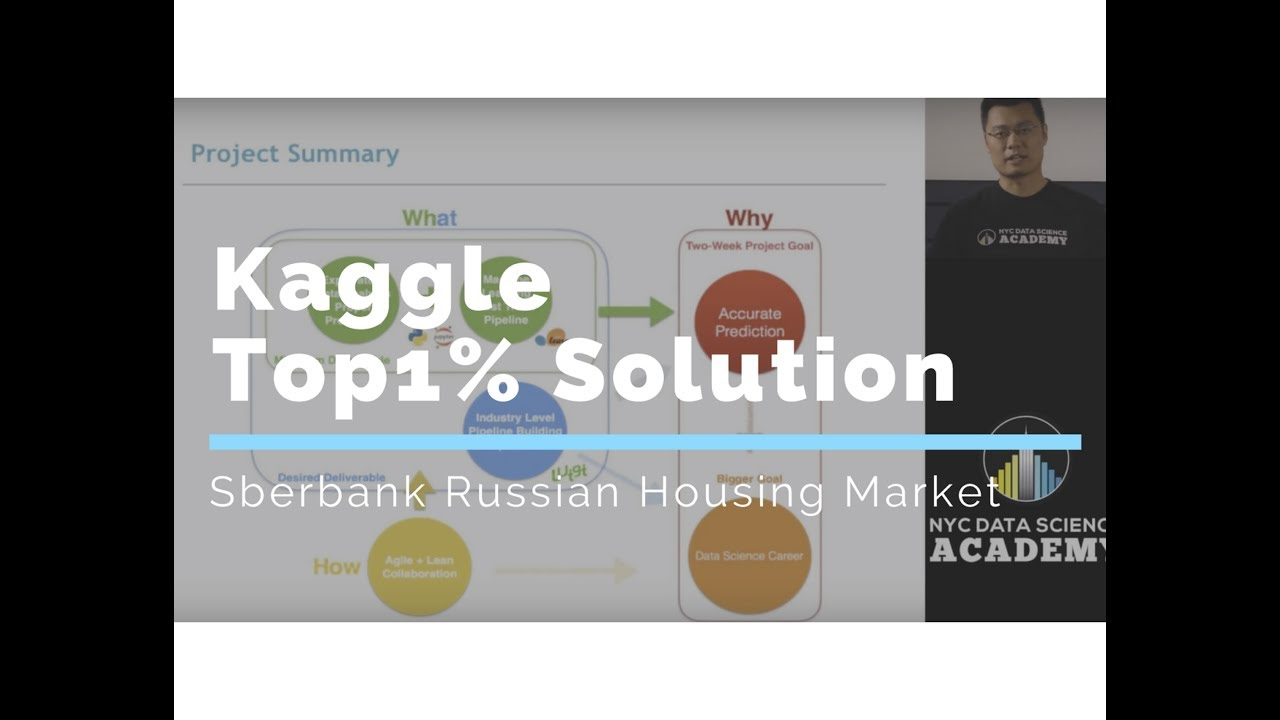 Kaggle Private Leaderboard Top1% Solution: Sberbank Russian Housing Market