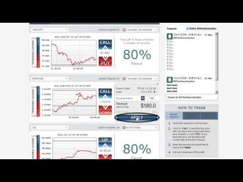 First binary option service reviews