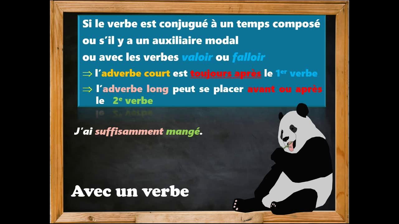 La Place De L Adverbe Dans La Phrase Francais Des Affaires