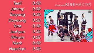 100 by NCT 127 / Line Distribution