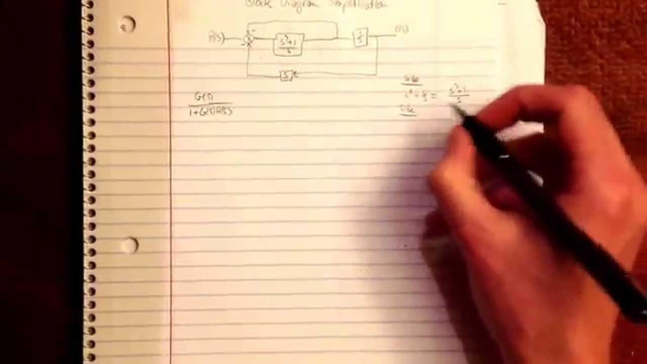 Block diagram simplification youtube block diagram simplification pooptronica Image collections