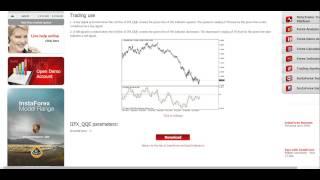 [BFB] Forex Indicators IFX_QQE indicator