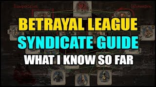 Path of Exile: BETRAYAL - Syndicate Guide - What I've Learned So Far