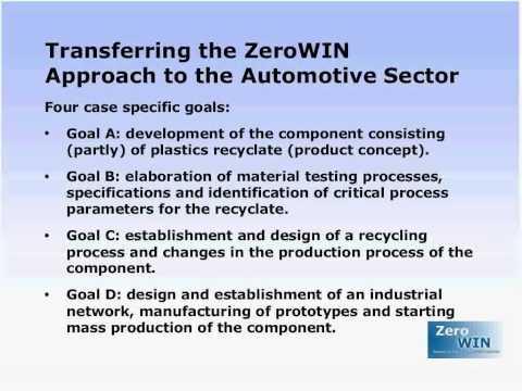 Case Study - Automotive Mechanical Recycling of Glass Fibre-Reinforced Plastics