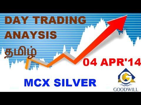 MCX SILVER TRADING TECHNICAL ANALYSIS APR 04 2013 TAMIL TAMIL NADU INDIA