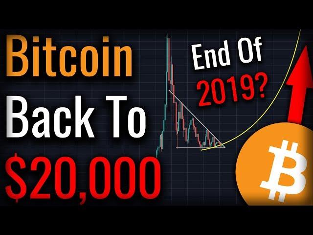 How Long Until Bitcoin Hits $20,000? 2019 Bull Run?