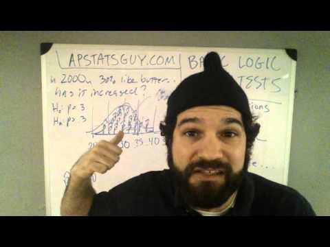 Basic Logic of hypothesis testing