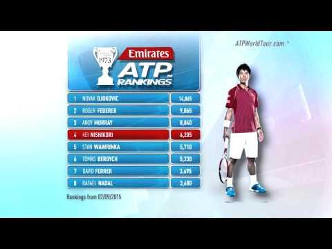 Emirates ATP Rankings Update 8 September 2015