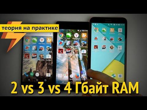 Сколько оперативы надо? 2 vs 3 vs 4 Gb RAM (ARGUMENT600)