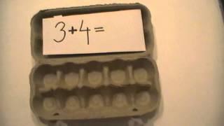 Munakennoilla laskemisen idea