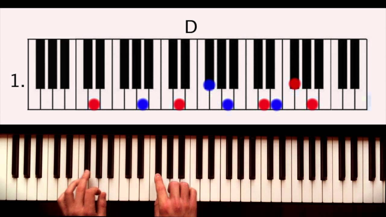 How to play dangelo untitled how does it feel original how to play dangelo untitled how does it feel original piano lesson tutorial youtube hexwebz Image collections