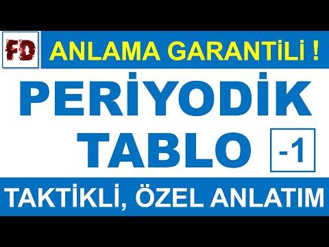 PERİYODİK TABLO -1 ÖZEL ANLATIM [ YGS , 9.SINIF ] ( ANLAMA GARANTİLİ )