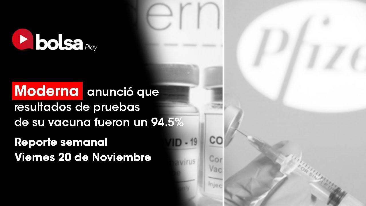 Reporte semanal Viernes 20 Noviembre 2020 | Bolsa de Valores de Lima