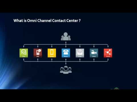 Asterisk Omni Channel Contact Center By DVCOM - INTACT Xcally Motion