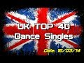 Download UK Top 40 - Dance Singles (16/03/2014) MP3 song and Music Video